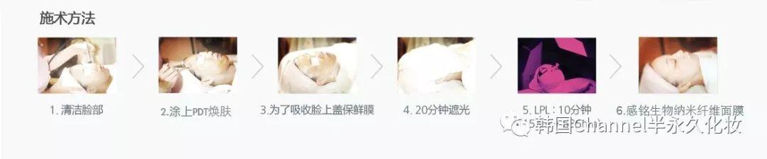 PDT焕肤操作流程