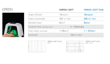 omega dual led light green