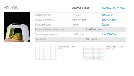 omega dual led light yellow
