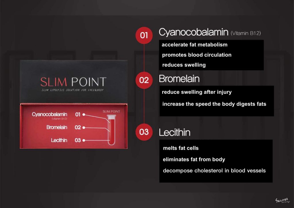 Slim Point lipolysis injection